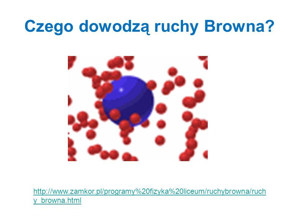 Czego dowodzą ruchy Browna? http://www.zamkor.pl/programy%20fizyka%20liceum/ruchybrowna/ruch y_browna.html