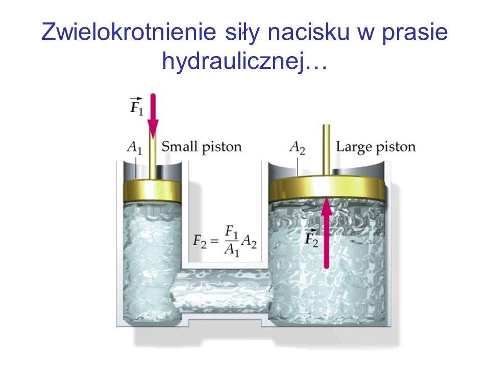 Zwielokrotnienie siły nacisku w prasie hydraulicznej…