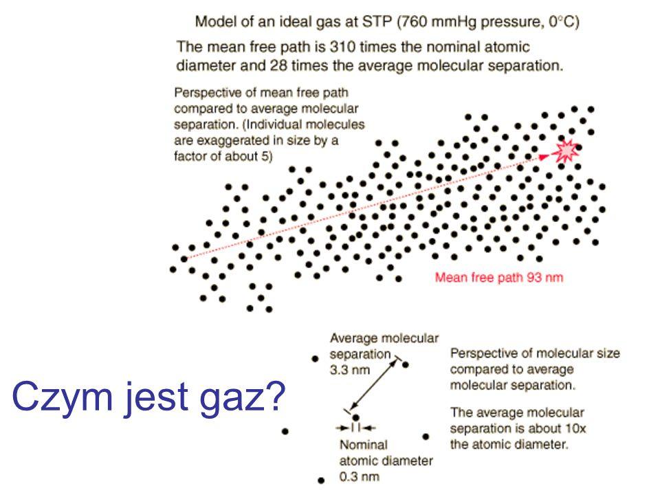 Czym jest gaz?
