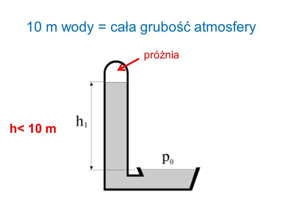 10 m wody = cała grubość atmosfery próżnia h< 10 m