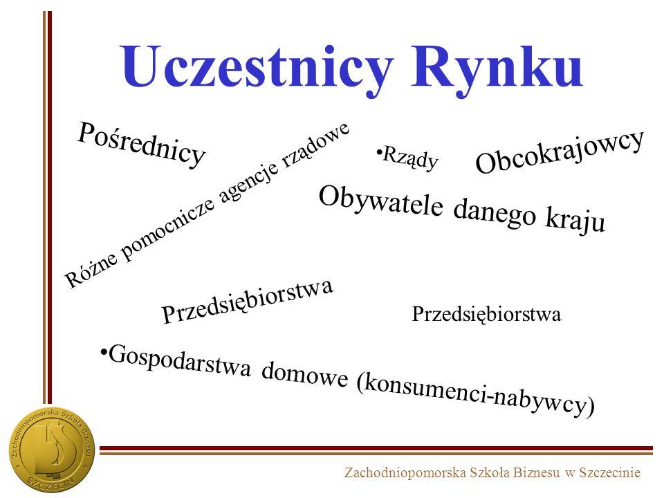 Zachodniopomorska Szkoła Biznesu w Szczecinie Uczestnicy Rynku Gospodarstwa domowe (konsumenci-nabywcy) Obywatele danego kraju Obcokrajowcy Przedsiębiorstwa Rządy Pośrednicy Różne pomocnicze agencje rządowe