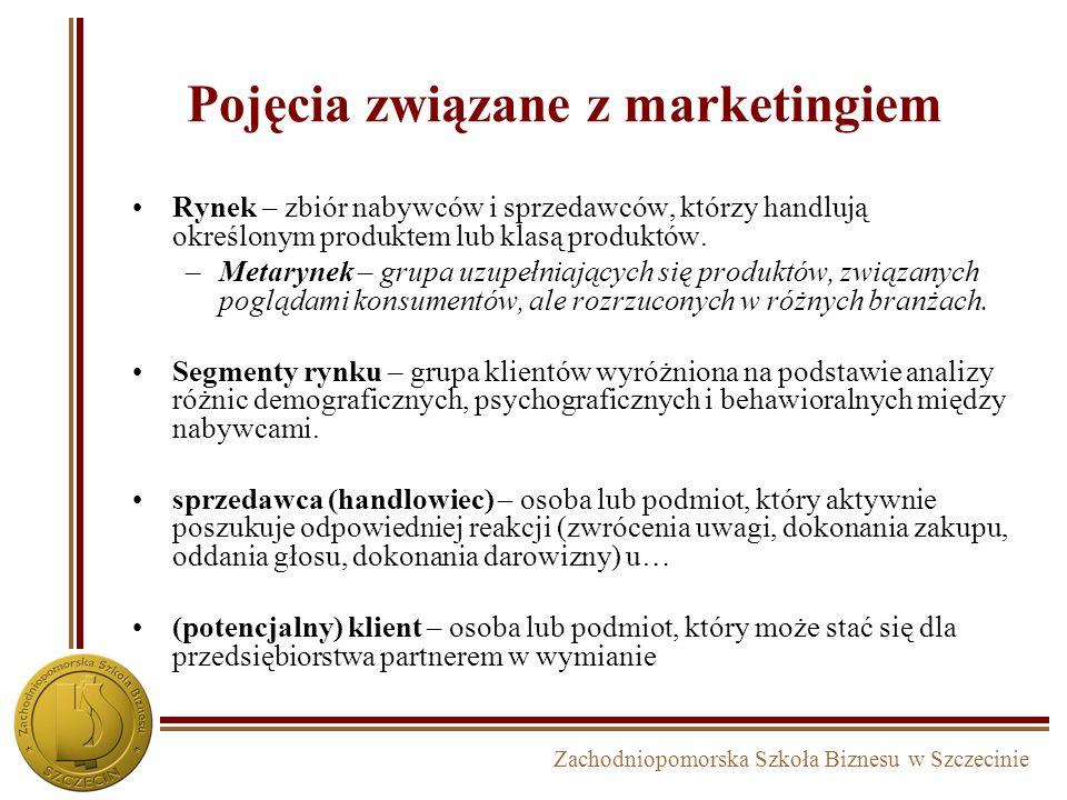Zachodniopomorska Szkoła Biznesu w Szczecinie Pojęcia związane z marketingiem Rynek – zbiór nabywców i sprzedawców, którzy handlują określonym produktem lub klasą produktów.