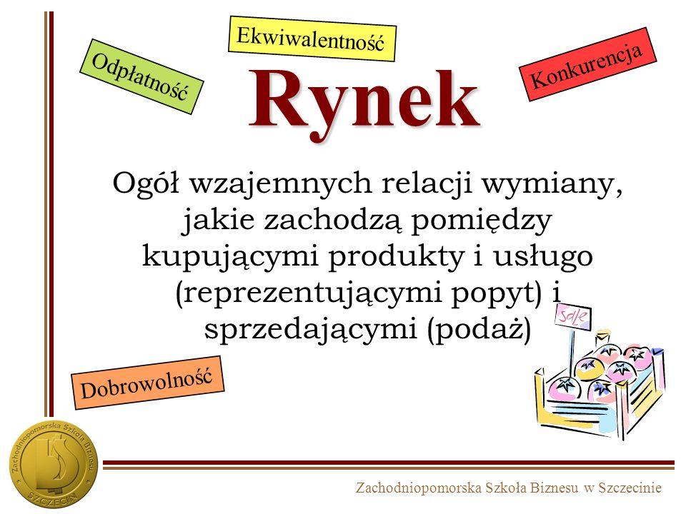 Zachodniopomorska Szkoła Biznesu w Szczecinie Rynek Ogół wzajemnych relacji wymiany, jakie zachodzą pomiędzy kupującymi produkty i usługo (reprezentującymi popyt) i sprzedającymi (podaż) Odpłatność Dobrowolność Ekwiwalentność Konkurencja