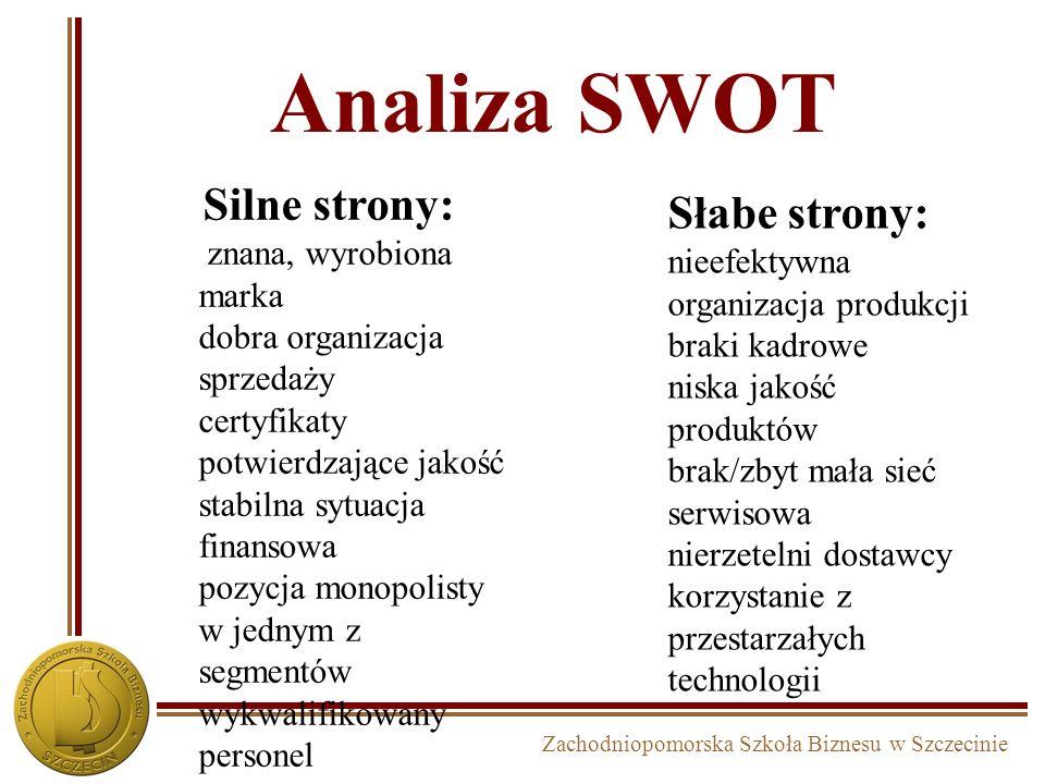 Zachodniopomorska Szkoła Biznesu w Szczecinie Analiza SWOT Silne strony: znana, wyrobiona marka dobra organizacja sprzedaży certyfikaty potwierdzające