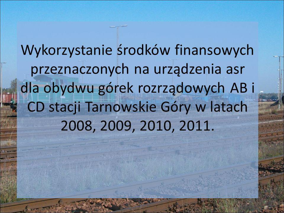 Wykorzystanie środków finansowych przeznaczonych na urządzenia asr dla obydwu górek rozrządowych AB i CD stacji Tarnowskie Góry w latach 2008, 2009, 2