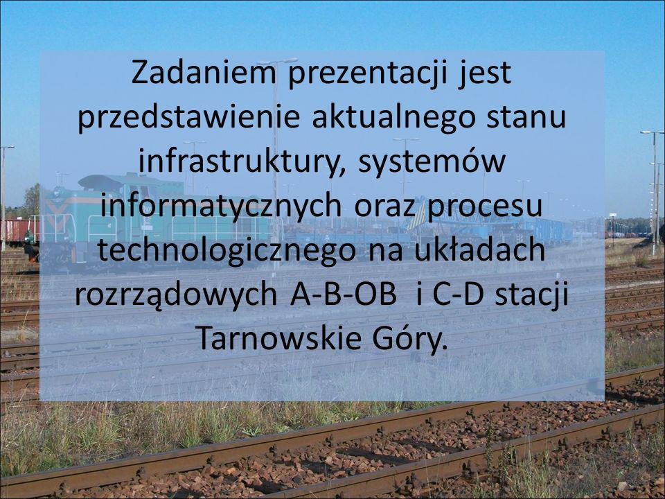 Zadaniem prezentacji jest przedstawienie aktualnego stanu infrastruktury, systemów informatycznych oraz procesu technologicznego na układach rozrządow