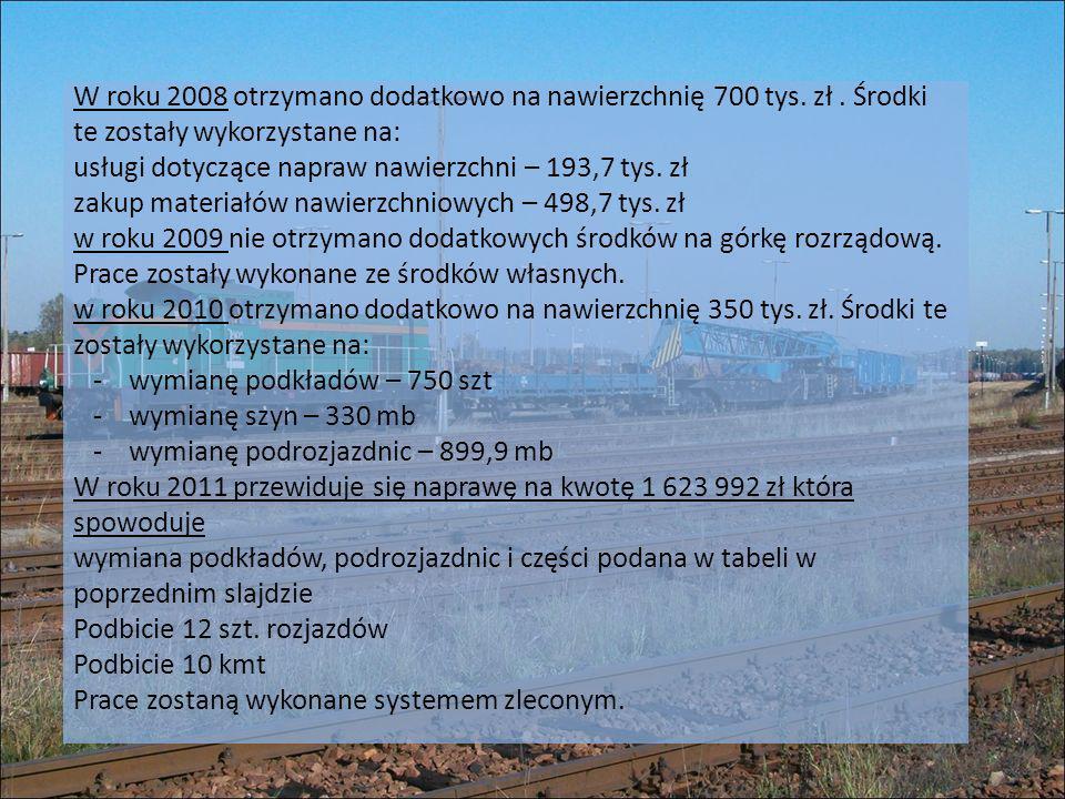 W roku 2008 otrzymano dodatkowo na nawierzchnię 700 tys. zł. Środki te zostały wykorzystane na: usługi dotyczące napraw nawierzchni – 193,7 tys. zł za