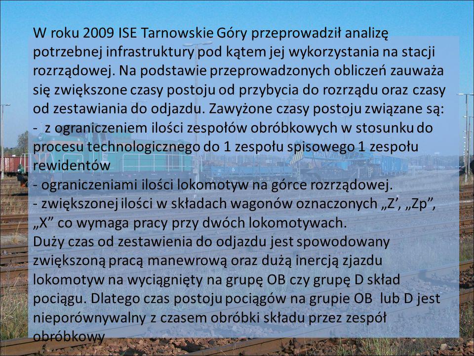 W roku 2009 ISE Tarnowskie Góry przeprowadził analizę potrzebnej infrastruktury pod kątem jej wykorzystania na stacji rozrządowej. Na podstawie przepr