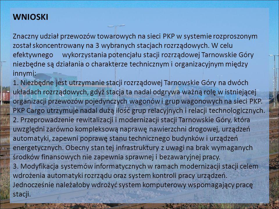 WNIOSKI Znaczny udział przewozów towarowych na sieci PKP w systemie rozproszonym został skoncentrowany na 3 wybranych stacjach rozrządowych. W celu ef