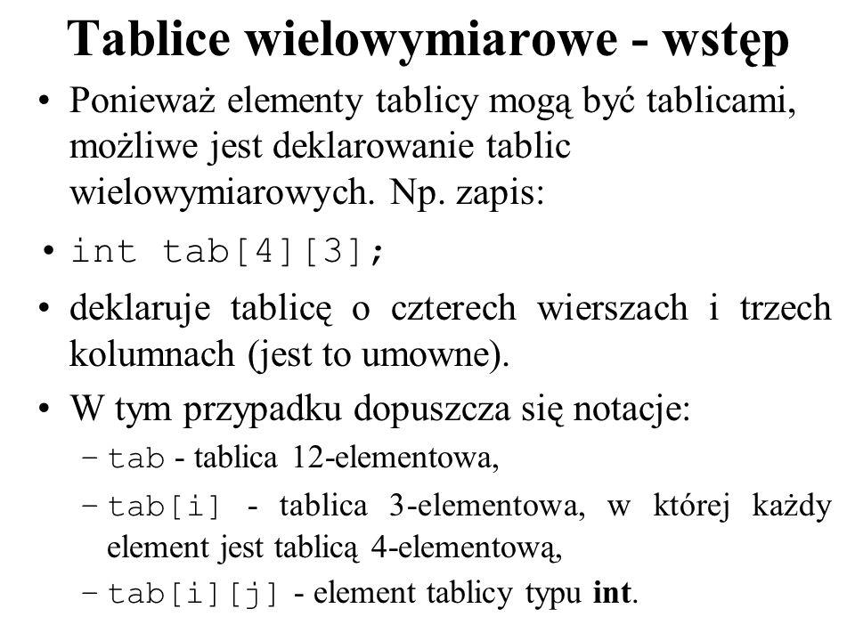 Tablice wielowymiarowe - wstęp Ponieważ elementy tablicy mogą być tablicami, możliwe jest deklarowanie tablic wielowymiarowych. Np. zapis: int tab[4][