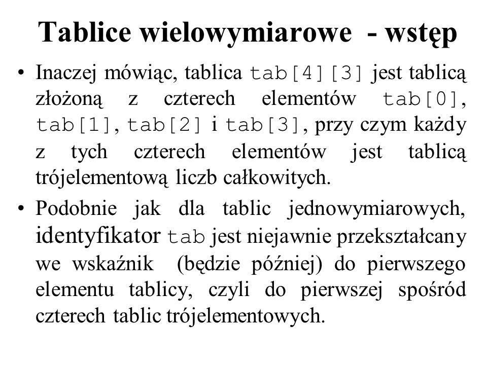 Tablice wielowymiarowe - wstęp Inaczej mówiąc, tablica tab[4][3] jest tablicą złożoną z czterech elementów tab[0], tab[1], tab[2] i tab[3], przy czym