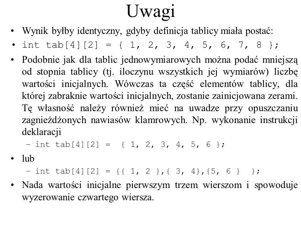 Uwagi - cd Natomiast wykonanie instrukcji deklaracji –int tab[4][2] = {{ 1 },{ 2 }, { 3 },{4 } }; spowoduje wyzerowanie drugiej kolumny macierzy tab[4][2].