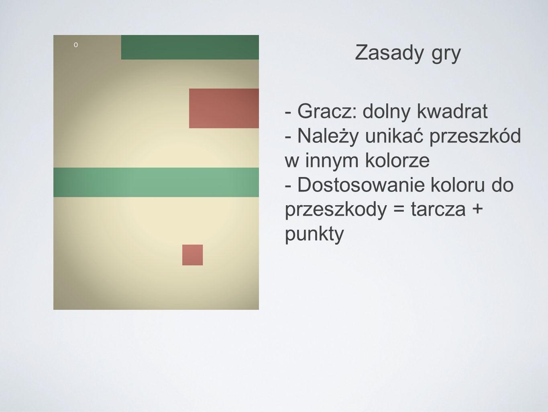 Zasady gry - Gracz: dolny kwadrat - Należy unikać przeszkód w innym kolorze - Dostosowanie koloru do przeszkody = tarcza + punkty