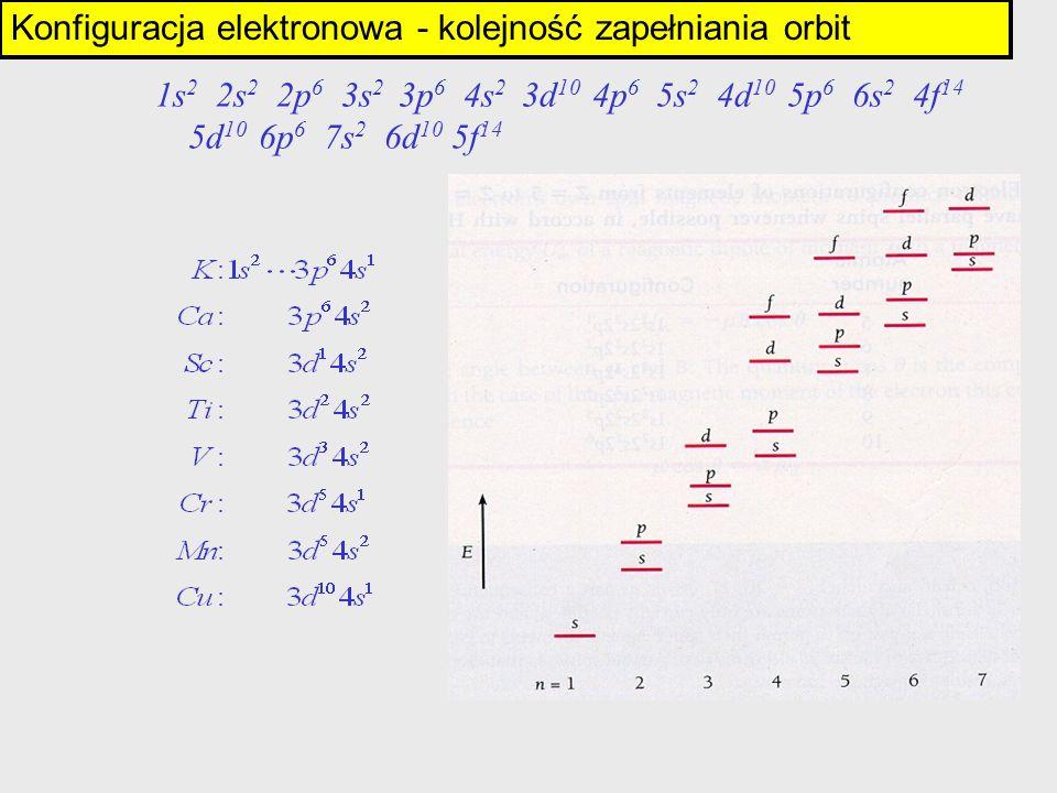 1s 2 2s 2 2p 6 3s 2 3p 6 4s 2 3d 10 4p 6 5s 2 4d 10 5p 6 6s 2 4f 14 5d 10 6p 6 7s 2 6d 10 5f 14 Konfiguracja elektronowa - kolejność zapełniania orbit