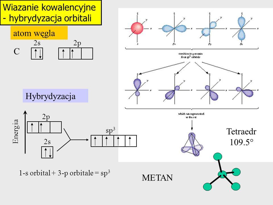 Wiazanie kowalencyjne - hybrydyzacja orbitali C 2s2p 1-s orbital + 3-p orbitale = sp 3 Tetraedr 109.5° atom węgla Hybrydyzacja 2s 2p Energia sp 3 META