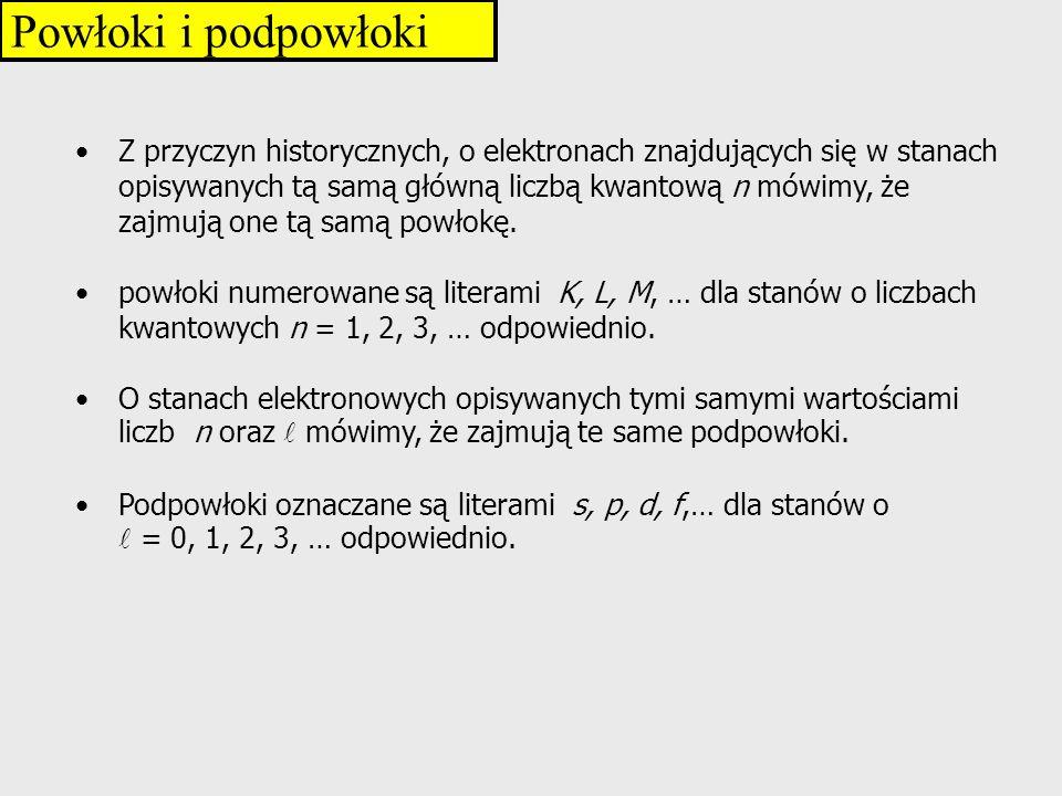Powłoki i podpowłoki N max - maksymalna liczba elektronów na danej podpowłoce 2(2l+1) n powłoka podpowłoka 1K0s 2L0s L1p 3M0s M1p M2d 4 N N N N 0 1 2 3 s p d f N max 2 2 2 6 6 6 2 10 14