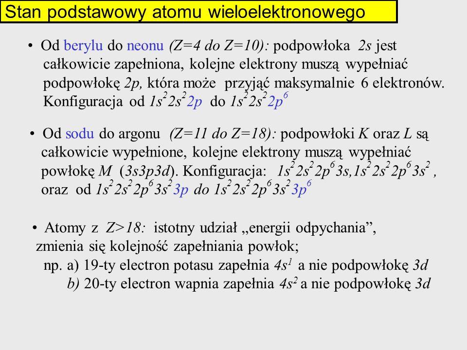 Stan podstawowy atomu wieloelektronowego Od berylu do neonu (Z=4 do Z=10): podpowłoka 2s jest całkowicie zapełniona, kolejne elektrony muszą wypełniać