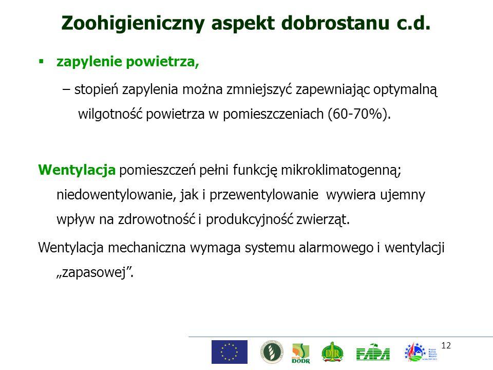 12 Zoohigieniczny aspekt dobrostanu c.d. zapylenie powietrza, – stopień zapylenia można zmniejszyć zapewniając optymalną wilgotność powietrza w pomies