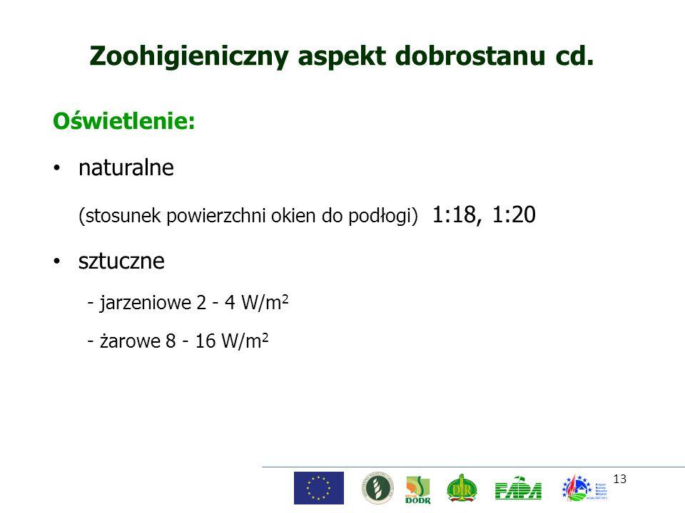 13 Zoohigieniczny aspekt dobrostanu cd. Oświetlenie: naturalne (stosunek powierzchni okien do podłogi) 1:18, 1:20 sztuczne - jarzeniowe 2 - 4 W/m 2 -