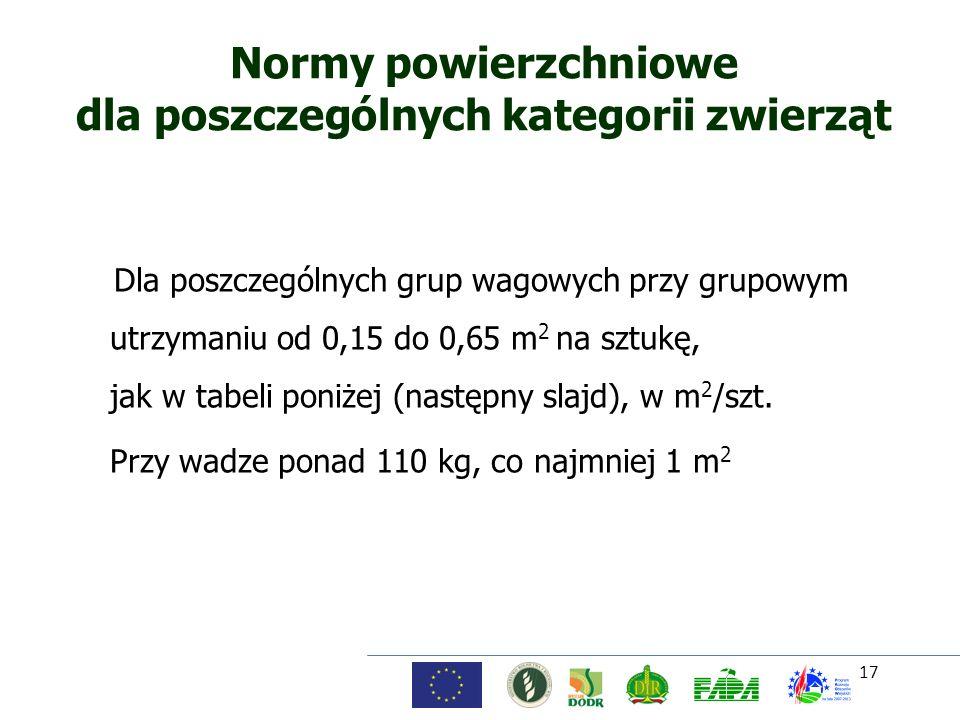 17 Normy powierzchniowe dla poszczególnych kategorii zwierząt Dla poszczególnych grup wagowych przy grupowym utrzymaniu od 0,15 do 0,65 m 2 na sztukę,