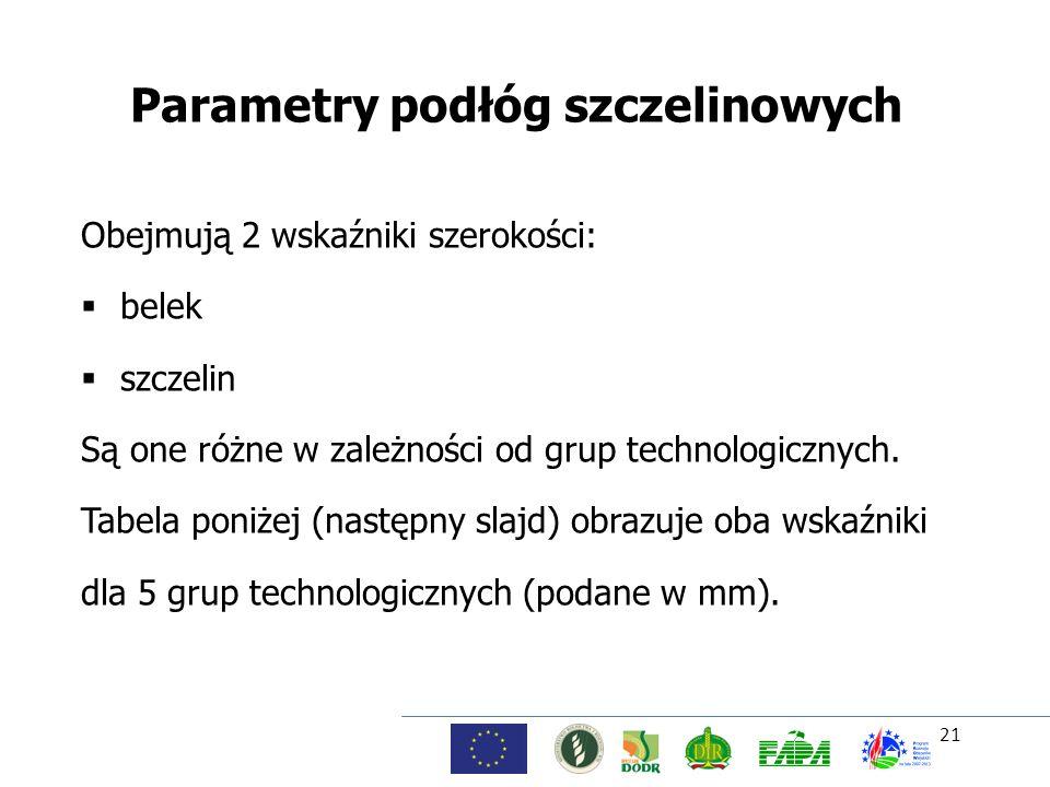 21 Parametry podłóg szczelinowych Obejmują 2 wskaźniki szerokości: belek szczelin Są one różne w zależności od grup technologicznych. Tabela poniżej (