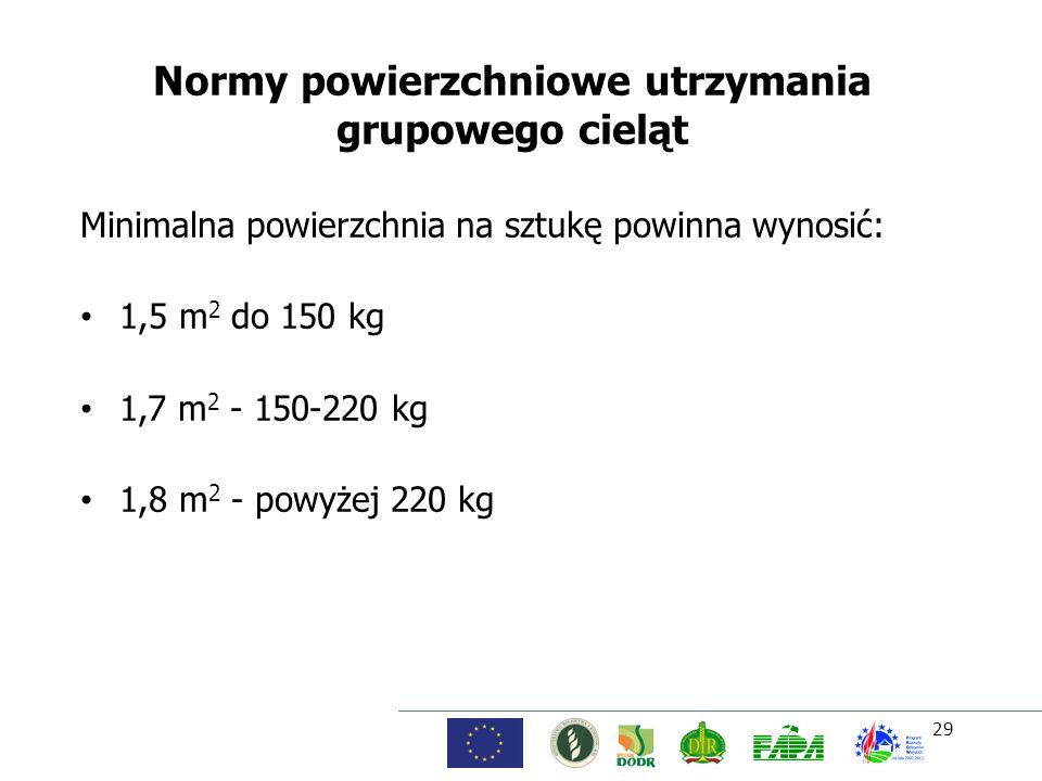 29 Normy powierzchniowe utrzymania grupowego cieląt Minimalna powierzchnia na sztukę powinna wynosić: 1,5 m 2 do 150 kg 1,7 m 2 - 150-220 kg 1,8 m 2 -