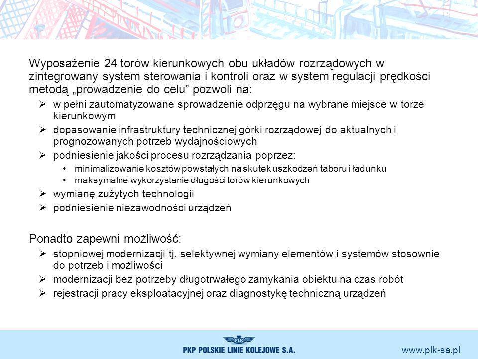 www.plk-sa.pl Wyposażenie 24 torów kierunkowych obu układów rozrządowych w zintegrowany system sterowania i kontroli oraz w system regulacji prędkości