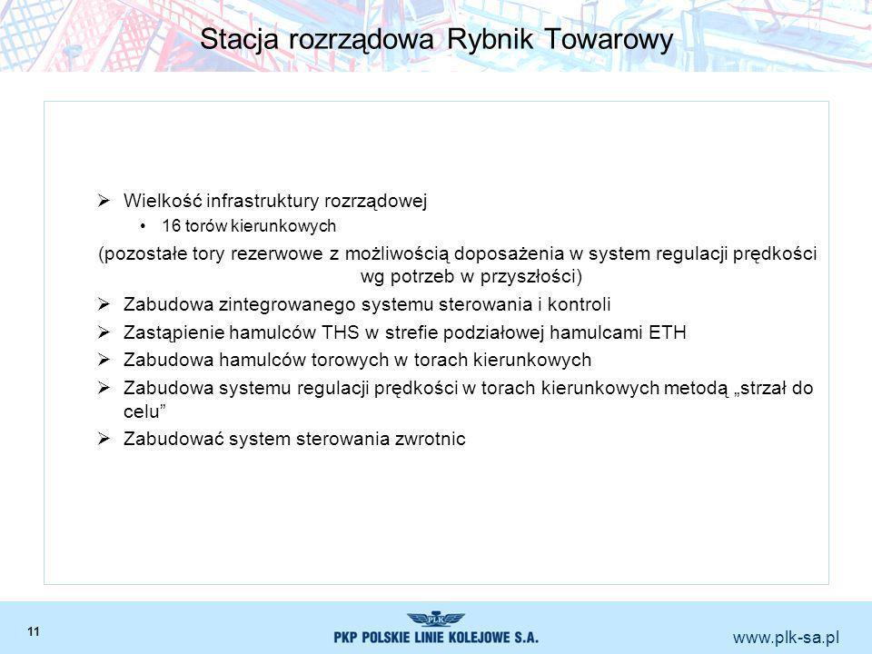 www.plk-sa.pl Stacja rozrządowa Rybnik Towarowy Wielkość infrastruktury rozrządowej 16 torów kierunkowych (pozostałe tory rezerwowe z możliwością dopo
