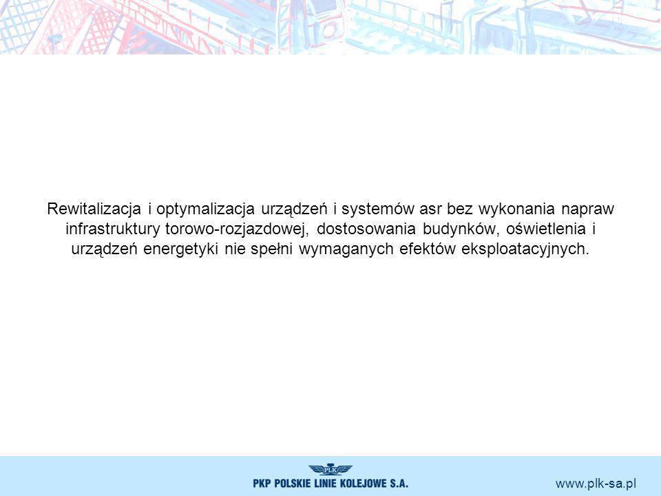 www.plk-sa.pl Rewitalizacja i optymalizacja urządzeń i systemów asr bez wykonania napraw infrastruktury torowo-rozjazdowej, dostosowania budynków, ośw