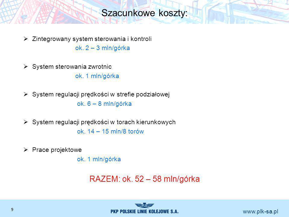 www.plk-sa.pl Szacunkowe koszty: Zintegrowany system sterowania i kontroli ok. 2 – 3 mln/górka System sterowania zwrotnic ok. 1 mln/górka System regul