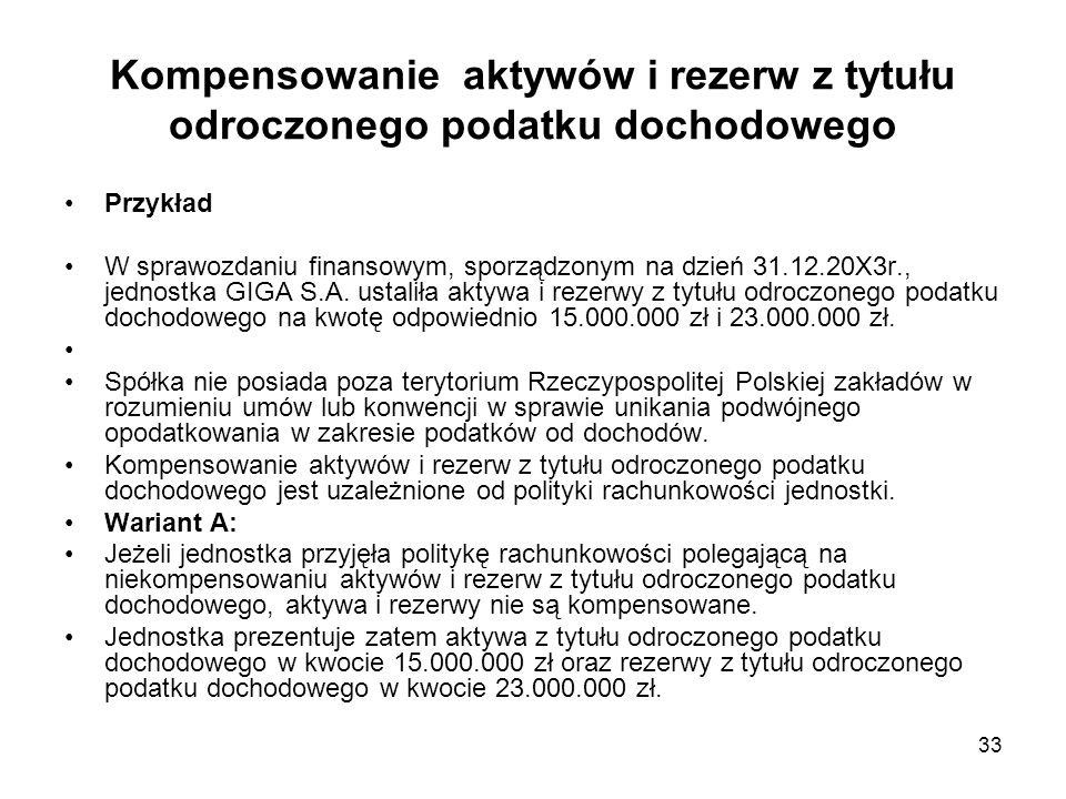 33 Kompensowanie aktywów i rezerw z tytułu odroczonego podatku dochodowego Przykład W sprawozdaniu finansowym, sporządzonym na dzień 31.12.20X3r., jed