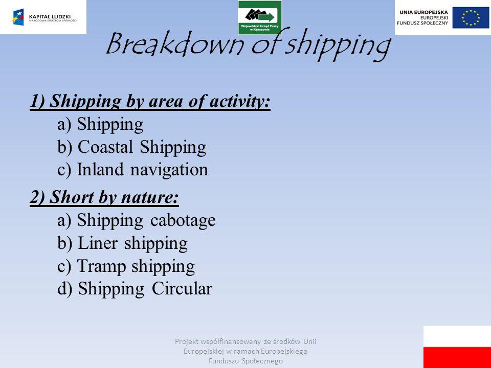 Projekt współfinansowany ze środków Unii Europejskiej w ramach Europejskiego Funduszu Społecznego Breakdown of shipping 1) Shipping by area of activit