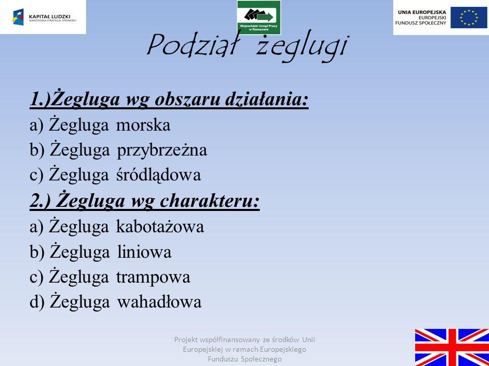 Drobnicowiec: