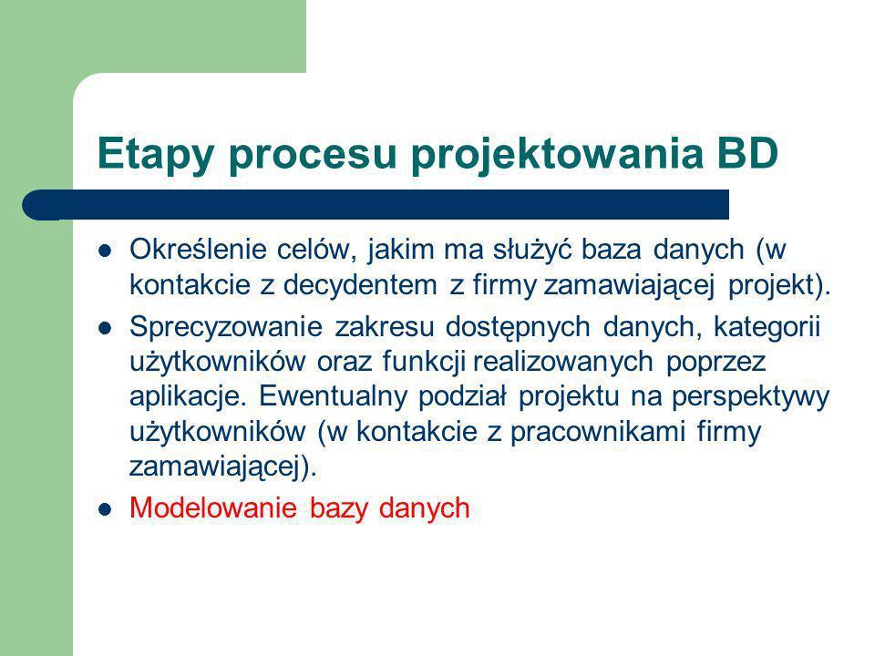 Etapy procesu projektowania BD Określenie celów, jakim ma służyć baza danych (w kontakcie z decydentem z firmy zamawiającej projekt). Sprecyzowanie za