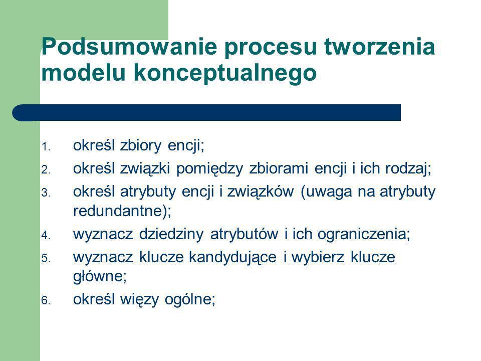 Podsumowanie procesu tworzenia modelu konceptualnego 1. określ zbiory encji; 2. określ związki pomiędzy zbiorami encji i ich rodzaj; 3. określ atrybut