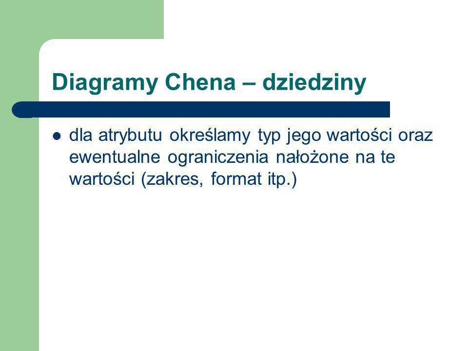 Diagramy Chena – rodzaje atrybutów Proste (atomowe) lub złożone ze składowych (np.