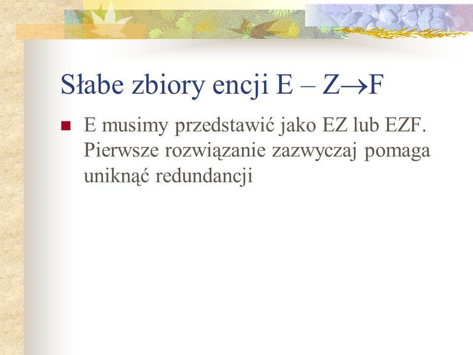 Słabe zbiory encji E – Z F E musimy przedstawić jako EZ lub EZF. Pierwsze rozwiązanie zazwyczaj pomaga uniknąć redundancji