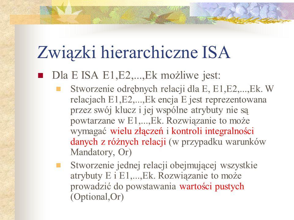 Związki hierarchiczne ISA Dla E ISA E1,E2,...,Ek możliwe jest: Stworzenie odrębnych relacji dla E, E1,E2,...,Ek. W relacjach E1,E2,...,Ek encja E jest