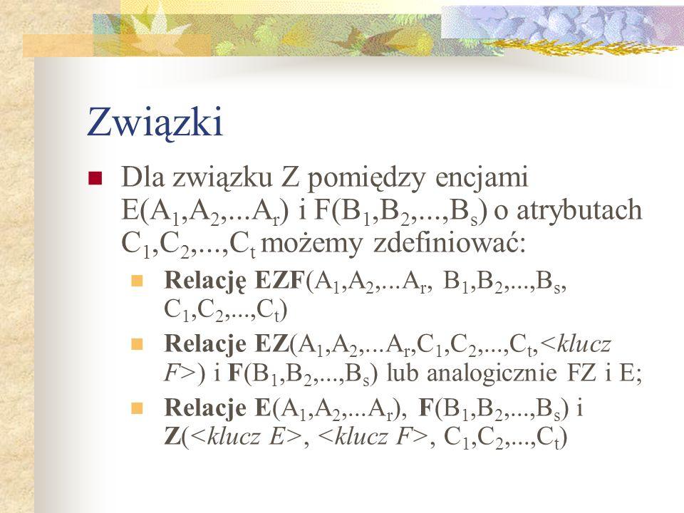 Związki Dla związku Z pomiędzy encjami E(A 1,A 2,...A r ) i F(B 1,B 2,...,B s ) o atrybutach C 1,C 2,...,C t możemy zdefiniować: Relację EZF(A 1,A 2,.