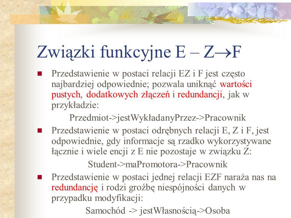 Związki wieloznaczne E – Z – F Wymagają zazwyczaj przedstawienia w postaci trzech relacji: E, Z i F, np.