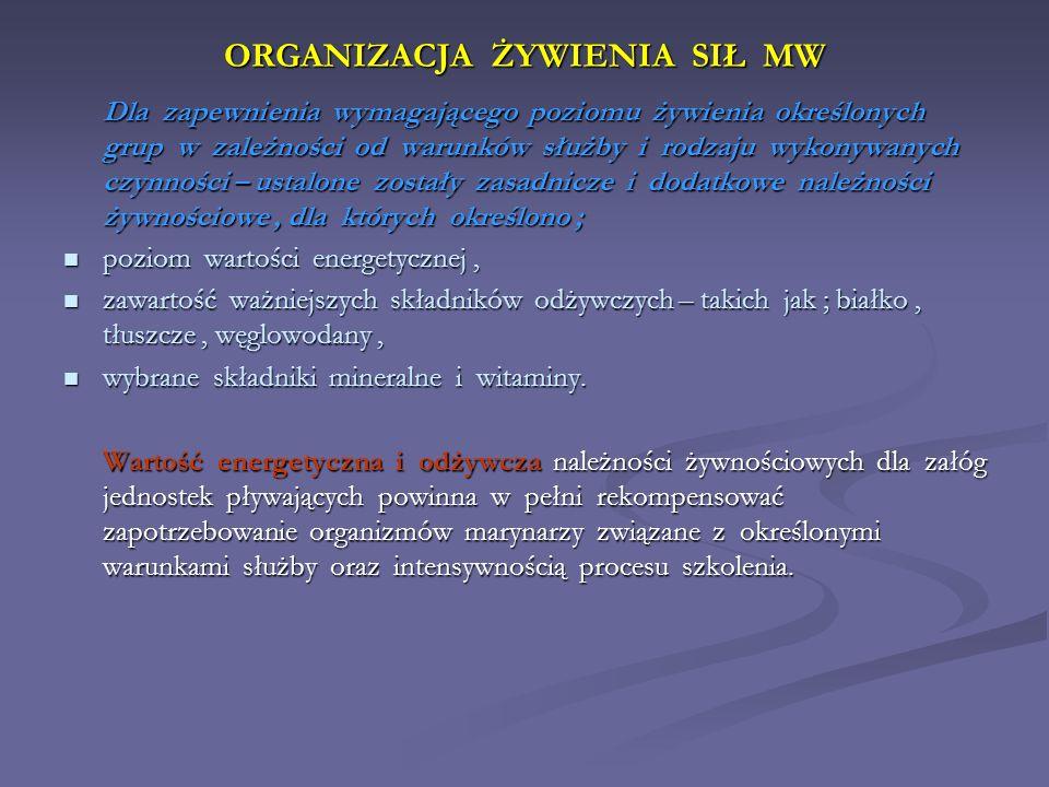 ORGANIZACJA ŻYWIENIA SIŁ MW Dla zapewnienia wymagającego poziomu żywienia określonych grup w zależności od warunków służby i rodzaju wykonywanych czyn