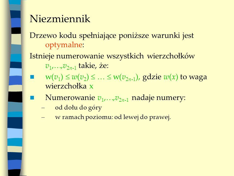 Niezmiennik Drzewo kodu spełniające poniższe warunki jest optymalne: Istnieje numerowanie wszystkich wierzchołków v 1,,v 2n-1 takie, że: w(v 1 ) w(v 2
