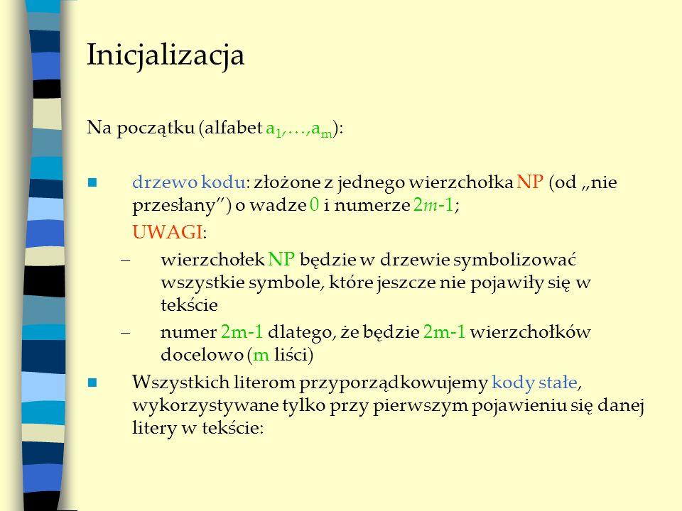 Inicjalizacja Na początku (alfabet a 1,…,a m ): drzewo kodu: złożone z jednego wierzchołka NP (od nie przesłany) o wadze 0 i numerze 2m-1; UWAGI: –wie