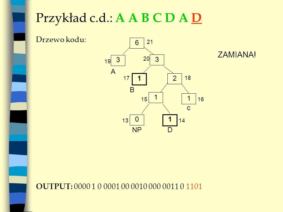 Przykład c.d.: A A B C D A D Drzewo kodu: OUTPUT: 0000 1 0 0001 00 0010 000 0011 0 1101 6 A 3 3 2 1 NP B 20 19 21 17 18 1 1 c 1516 0 1 D 1314 ZAMIANA!