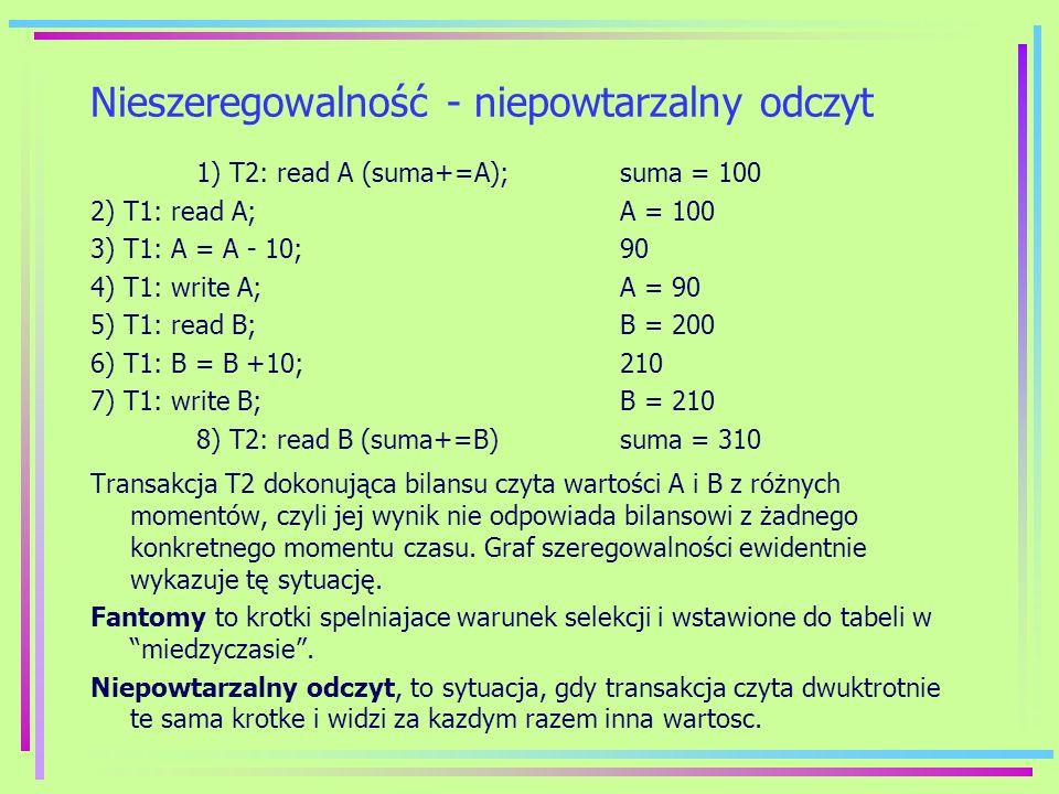 Nieszeregowalność - niepowtarzalny odczyt 1) T2: read A (suma+=A);suma = 100 2) T1: read A;A = 100 3) T1: A = A - 10;90 4) T1: write A;A = 90 5) T1: r