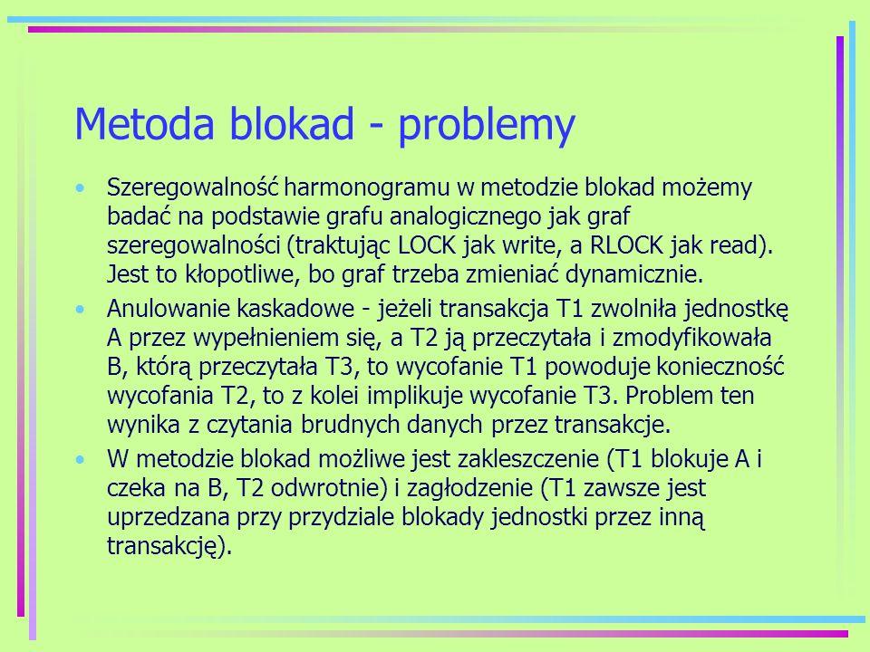 Metoda blokad - problemy Szeregowalność harmonogramu w metodzie blokad możemy badać na podstawie grafu analogicznego jak graf szeregowalności (traktuj