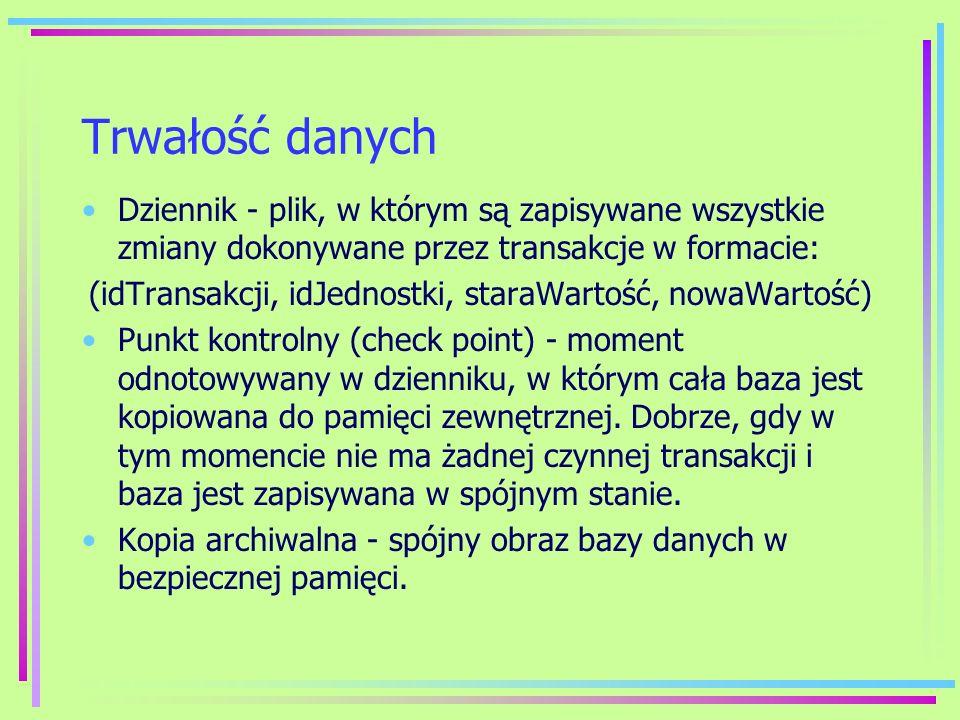 Trwałość danych Dziennik - plik, w którym są zapisywane wszystkie zmiany dokonywane przez transakcje w formacie: (idTransakcji, idJednostki, staraWart