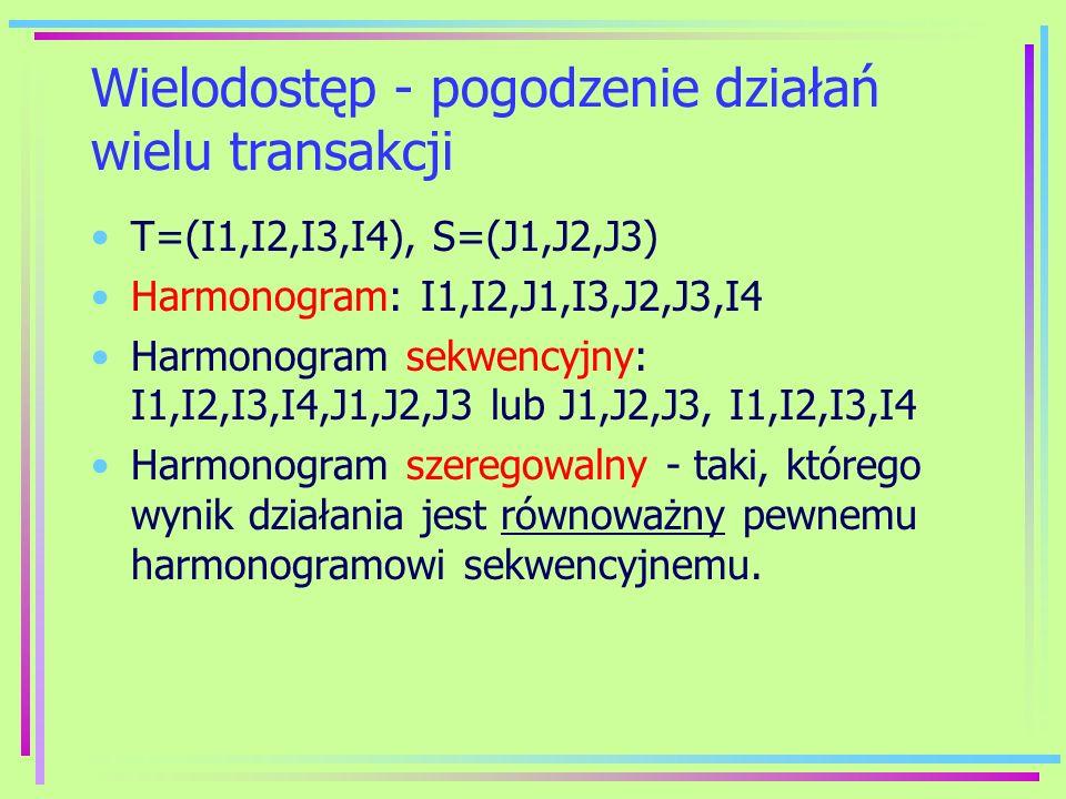Wielodostęp - pogodzenie działań wielu transakcji T=(I1,I2,I3,I4), S=(J1,J2,J3) Harmonogram: I1,I2,J1,I3,J2,J3,I4 Harmonogram sekwencyjny: I1,I2,I3,I4