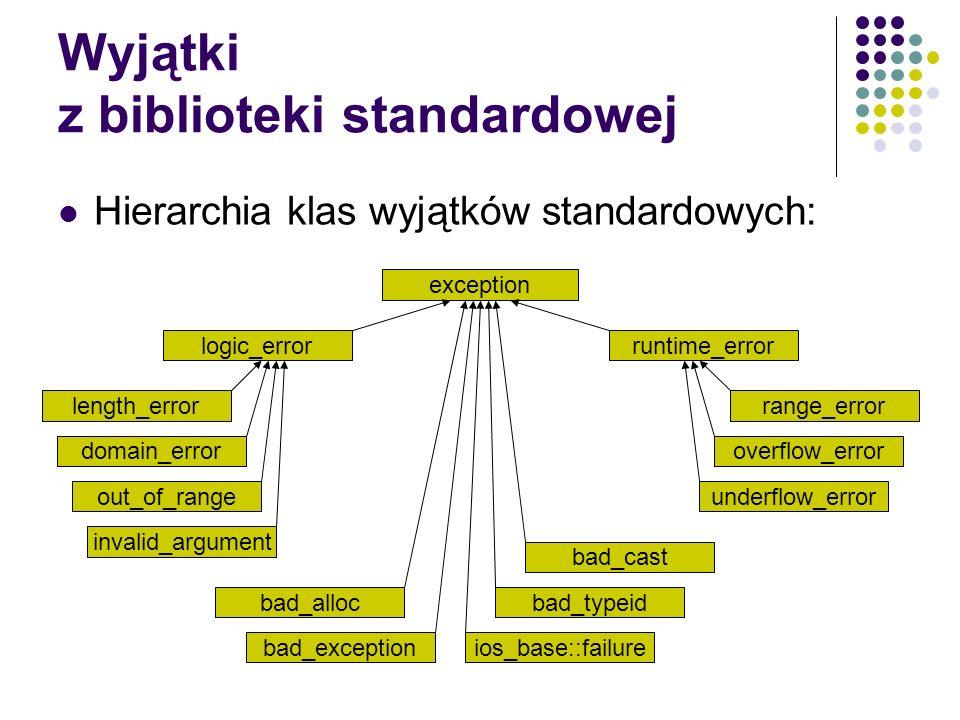 Wyjątki z biblioteki standardowej Hierarchia klas wyjątków standardowych: exception logic_errorruntime_error length_error domain_error out_of_range in