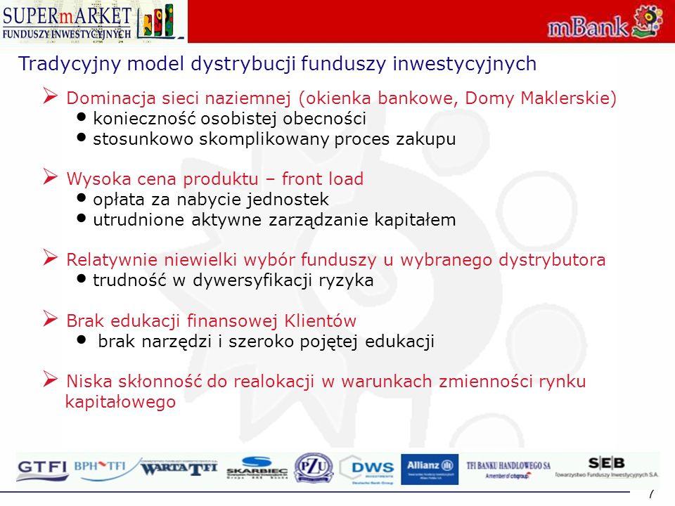 7 Tradycyjny model dystrybucji funduszy inwestycyjnych Dominacja sieci naziemnej (okienka bankowe, Domy Maklerskie) konieczność osobistej obecności st